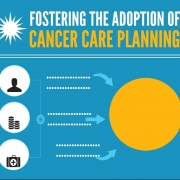 Cancer Care Planning InfographicSquare