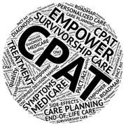 cpat word cloud sm