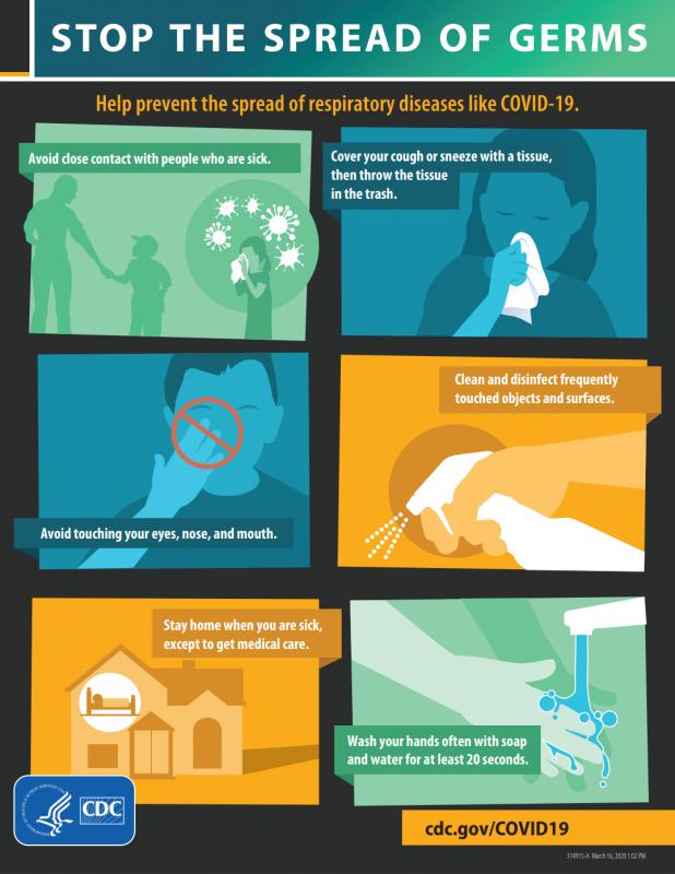 COVID-19 Infographic CDC