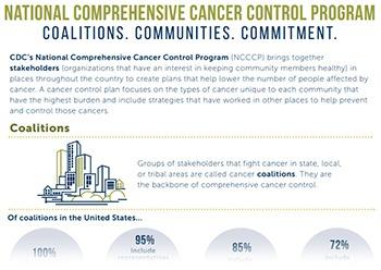 NCCCP Fact Sheet ss2